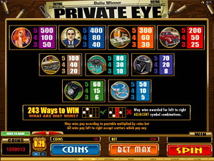 Private Eye Slot Paytable