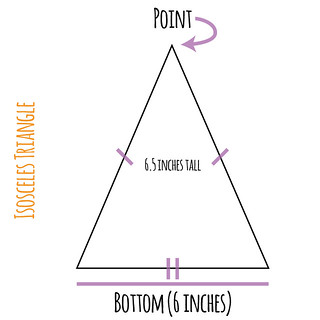Isosceles Triangle Reference