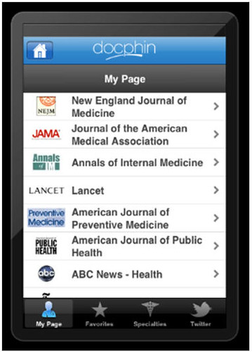new england journal of medicine impact factor