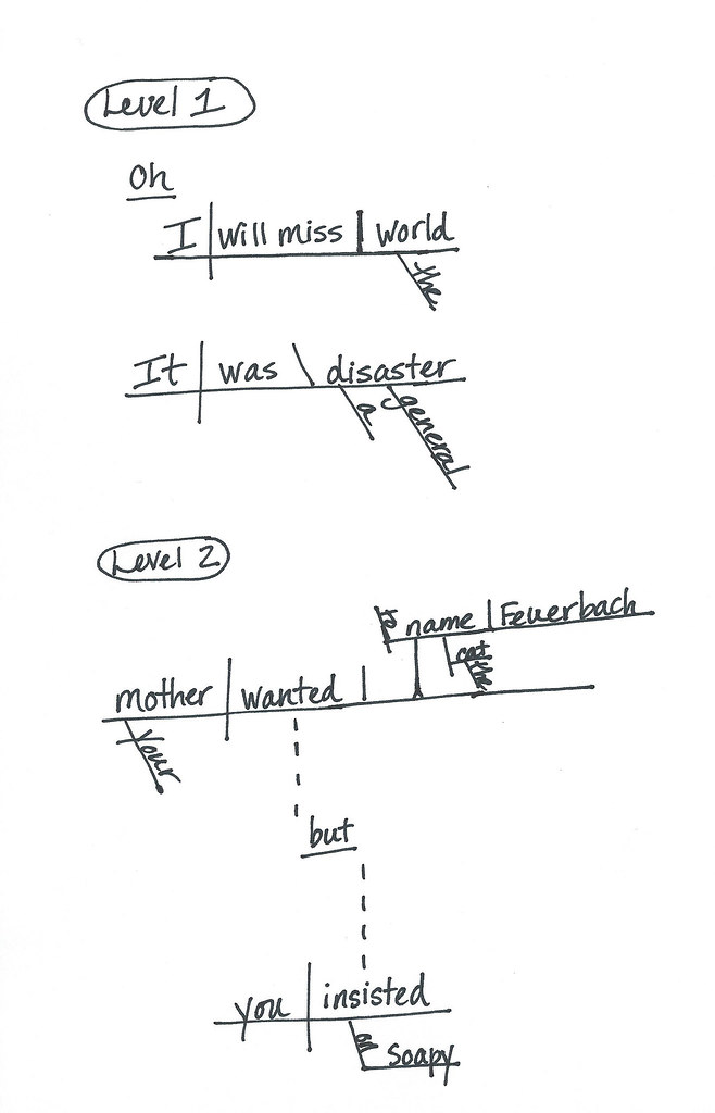 Kellie-sentence diagram pg 1 (2)