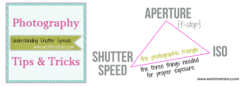 Understanding Shutter Speeds and The Photographic Triangle for Understanding Exposure
