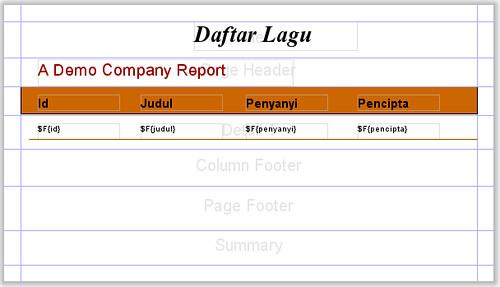 report desain