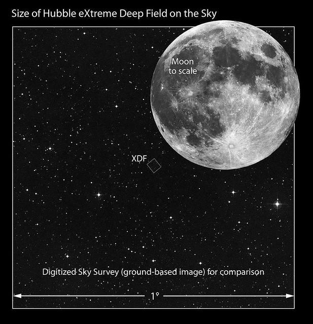 Magnetar - Magazine cover
