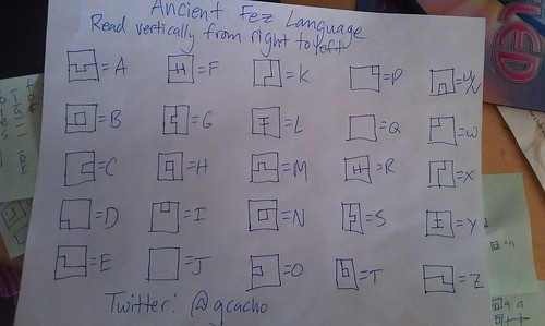 Ancient Fez alphabet