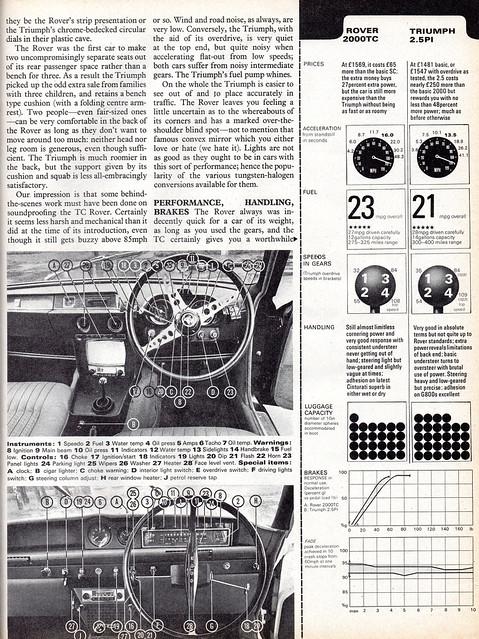 Rover 2000 TC & Triumph 2.5 Pi Twin Road Test 1969 (3)