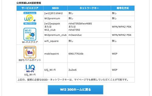 お申し込み完了 | 公衆無線LANサービス Wi2 300