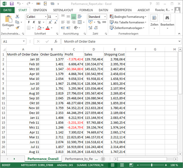 Automatically Exporting Multiple Cross Tables From Tableau Server Into Excel R Bloggers