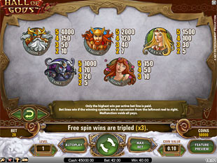 free Hall of Gods slot payout