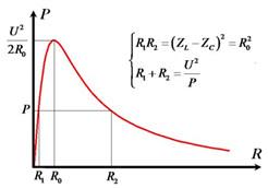 Chương III: Bài toán cực trị P điện xoay chiều khi R thay đổi