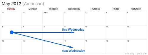 "理解""next 周"" 在  English"
