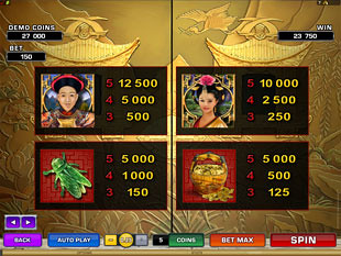 Tiger Moon Slots Payout