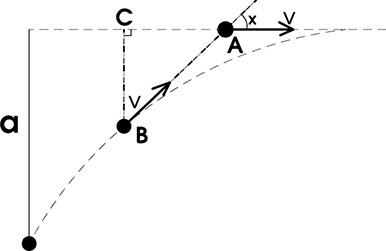 Bài tập cộng thức cộng vận tốc, tính tương đối của chuyển động