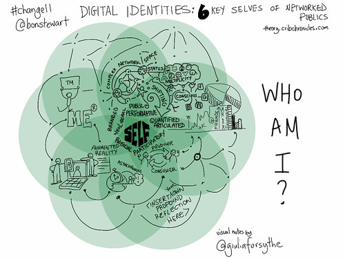 Digital Identities: 6 Key Selves of Networked Publics, @bonstewart #change11 [visual notes]