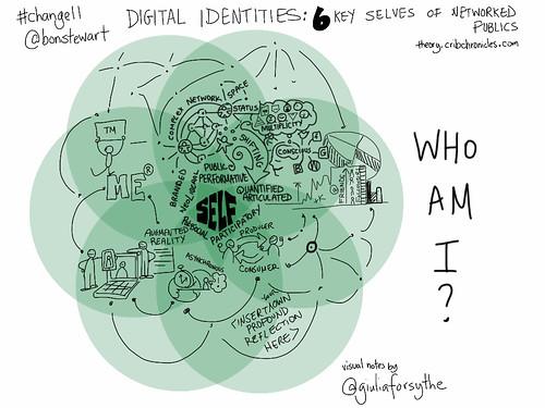 Digital Identities: 6 Key Selves of Networked Publics, @bonstewart #change11 [visual notes]