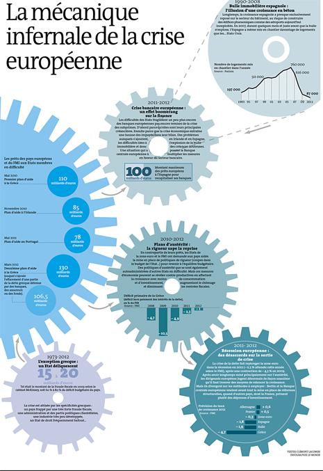 12f14 LMonde Info Genealogía de la crisis 2 Uti