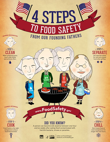 Ad Council Food Safety Poster