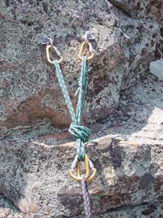 Χρησιμοποίησε δικά σου υλικά στο ρελέ για top rope.