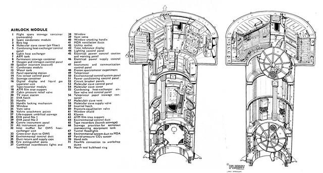 skylab airlock module cutaway
