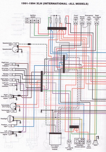 understanding wiring diagram photos harley davidson forums so im trying to make sense of this wiring diagram