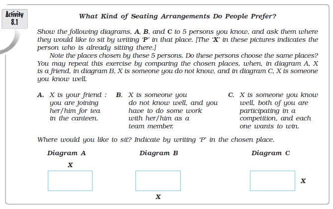 NCERT Class XII Psychology: Chapter 8 - Psychology and Life