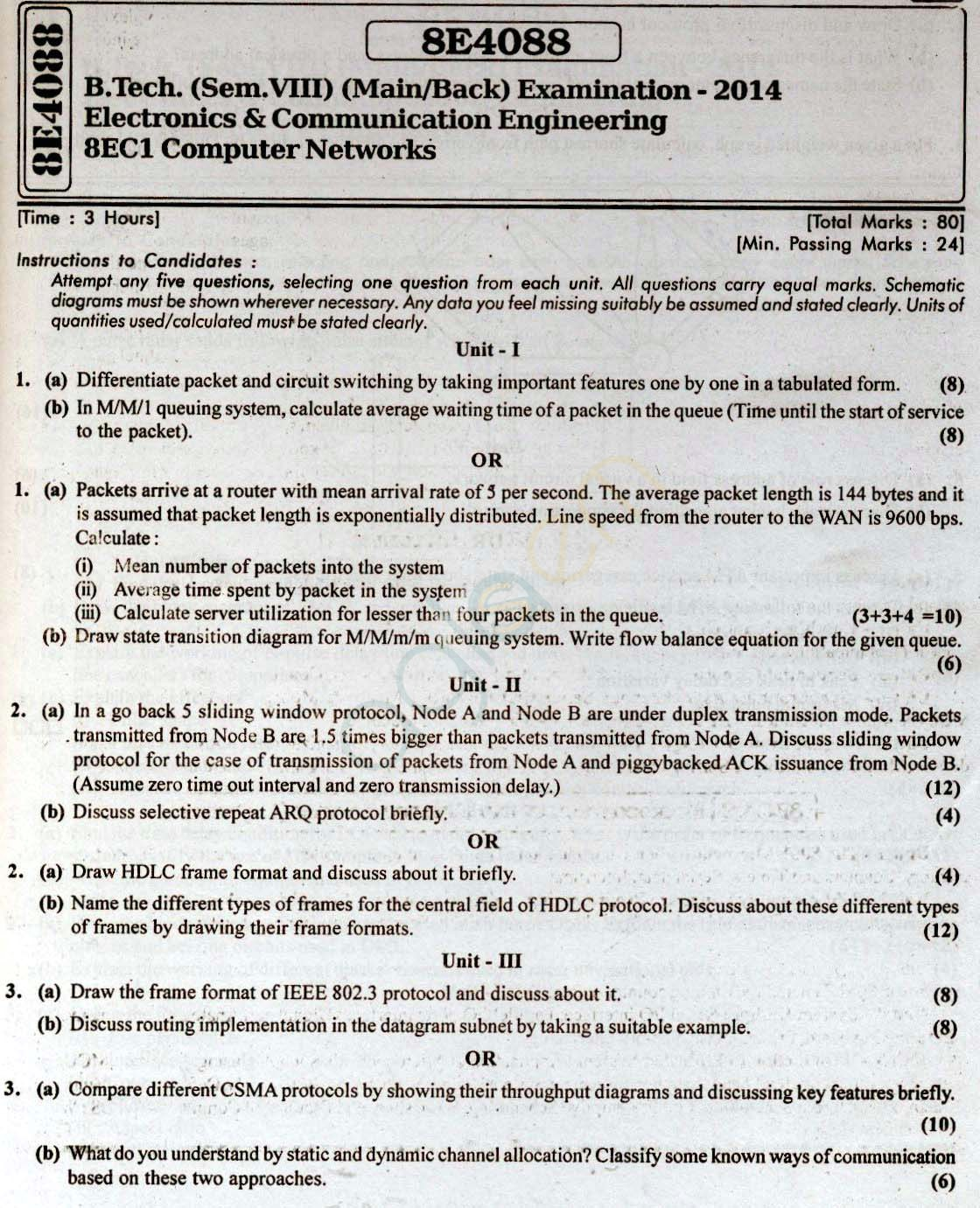 RTU: Question Papers 2014 - 8 Semester - EC - 8E4088