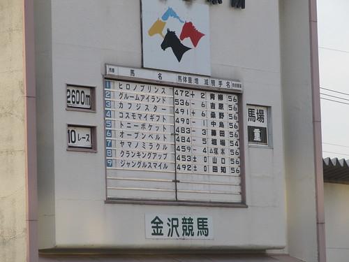 金沢競馬場の北國王冠出馬表