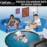 CiriCara Infografis Proses Kelahiran Bayi Di Masa Depan1