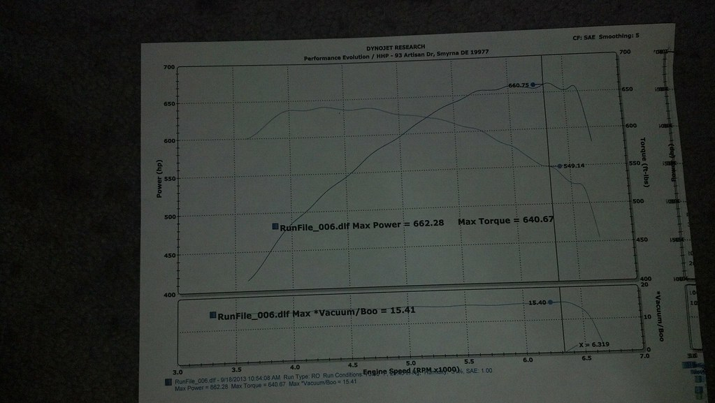 Just got off the Dyno with the 9 1 lower and BTR Stg 3 cam!