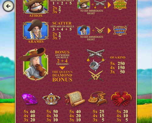 free The Three Musketeers and the Queen's Diamond Mobile slot payout