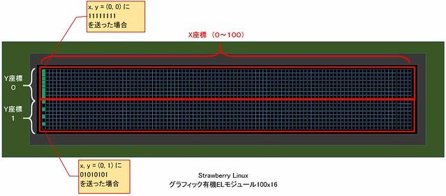 Graphics_spi_01