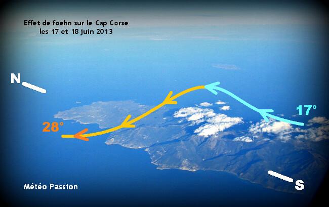 schéma de l'effet de foehn au Cap Corse les 17 et 18 juin 2013 météopassion