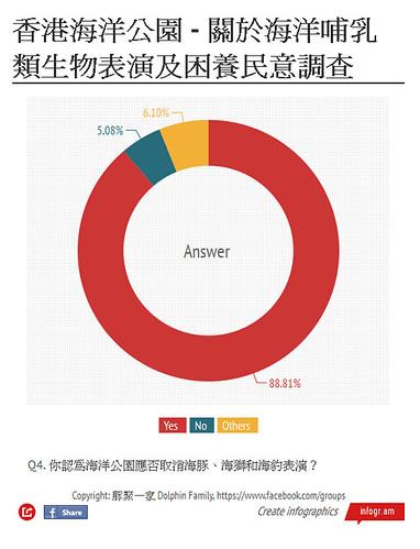 Questionnaire 4