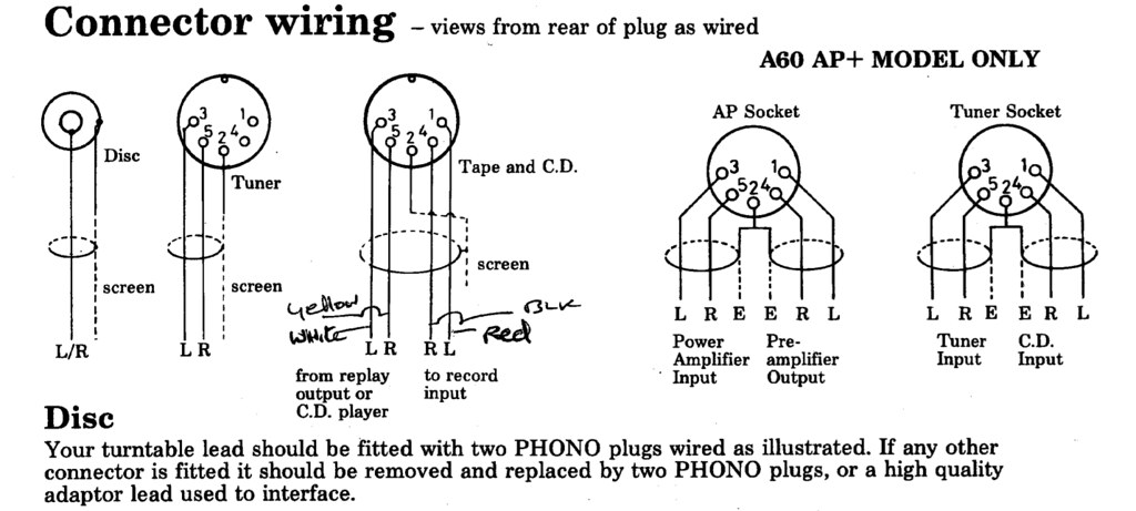 11224027694_bc6630154b_b tt noise wiring diagram [archive] the art of sound forum turntable cartridge wiring diagram at fashall.co