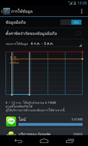 Android 3G