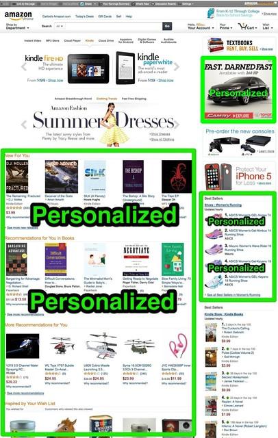 amazon_personalization