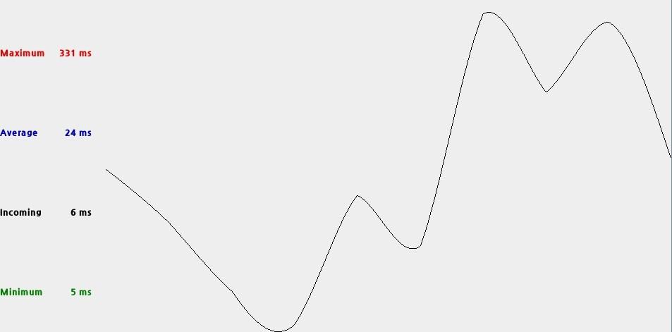 twisted + Nginx -'Jmeter로 Http 부하 테스트하기'