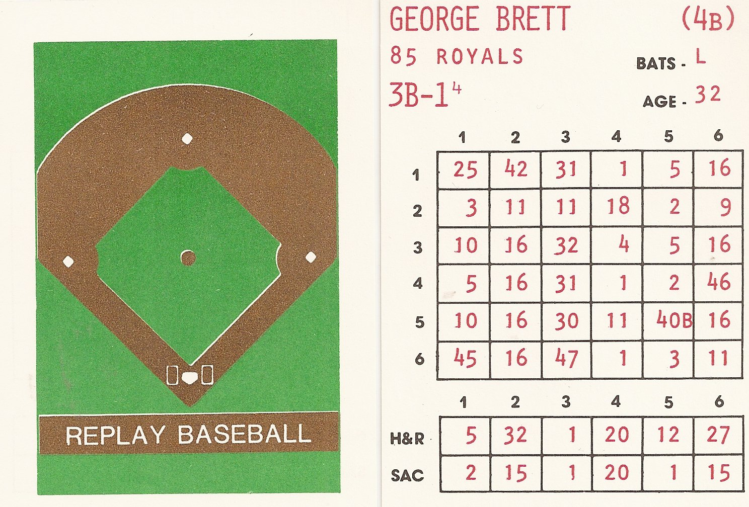 1985 Replay Game Cards