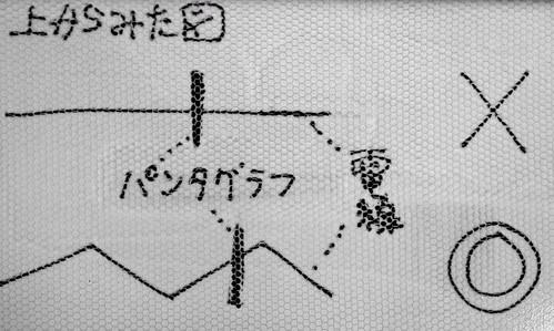 パンタグラフと電線の図