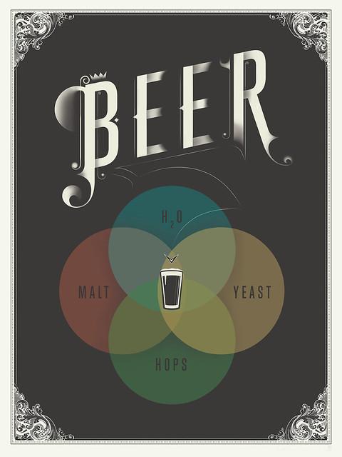 Beer_Venn_18x24