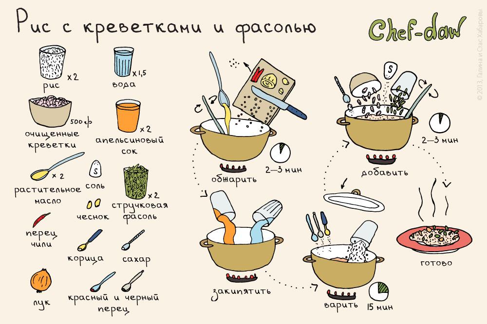 chef_daw_ris_s_krevetkami_i_fasoliu