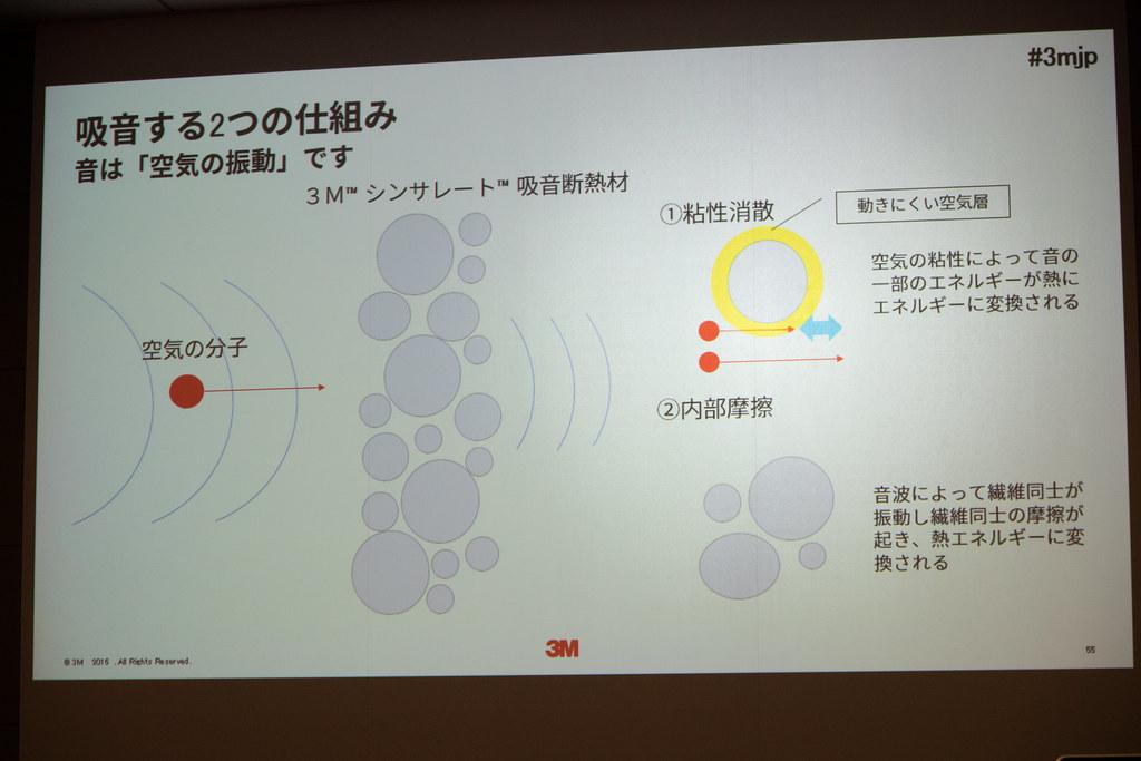 ざ・3Mセミナー