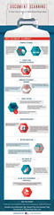Infographic on Document Scanning and Why You Should Use It