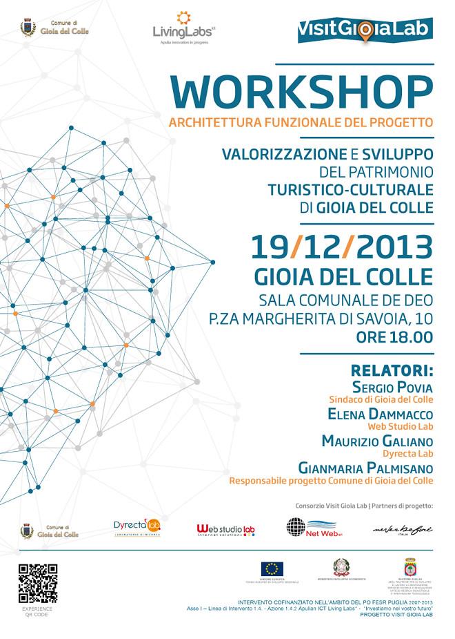 Workshop-Living-Labs