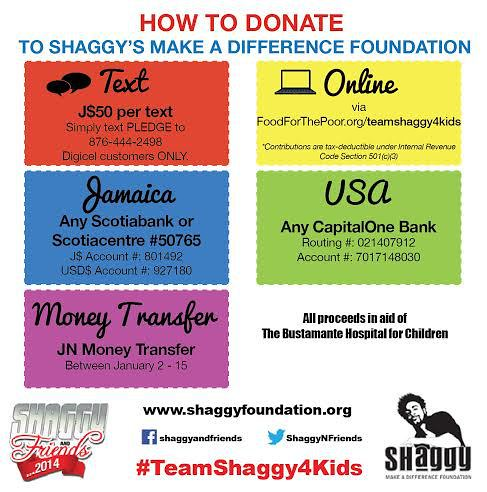 donation options for shaggy and friends