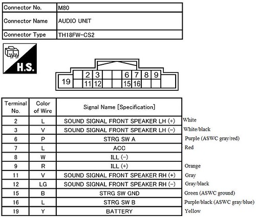 12422457673_e34314971b aswc wiring clarification nissan 370z forum Turn Signal Relay Wiring Diagram at soozxer.org