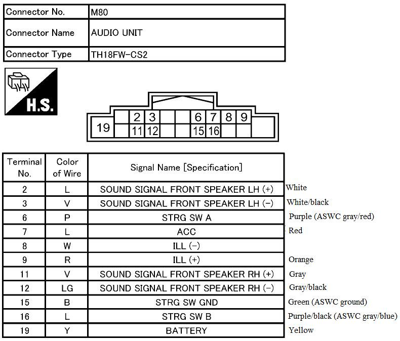 another axxess question connections nissan 370z forum rh the370z com Back of Kenwood DDX370 kenwood ddx470 wiring harness diagram