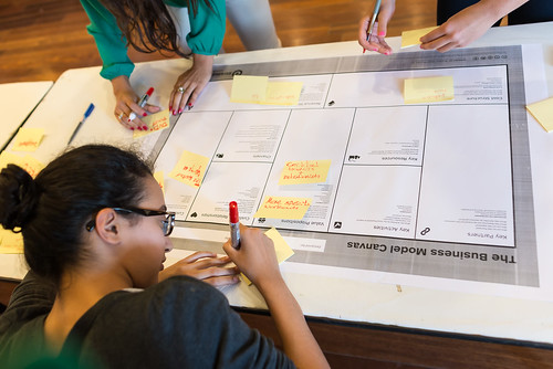 GearUP Sessions: LEAN & TEAM