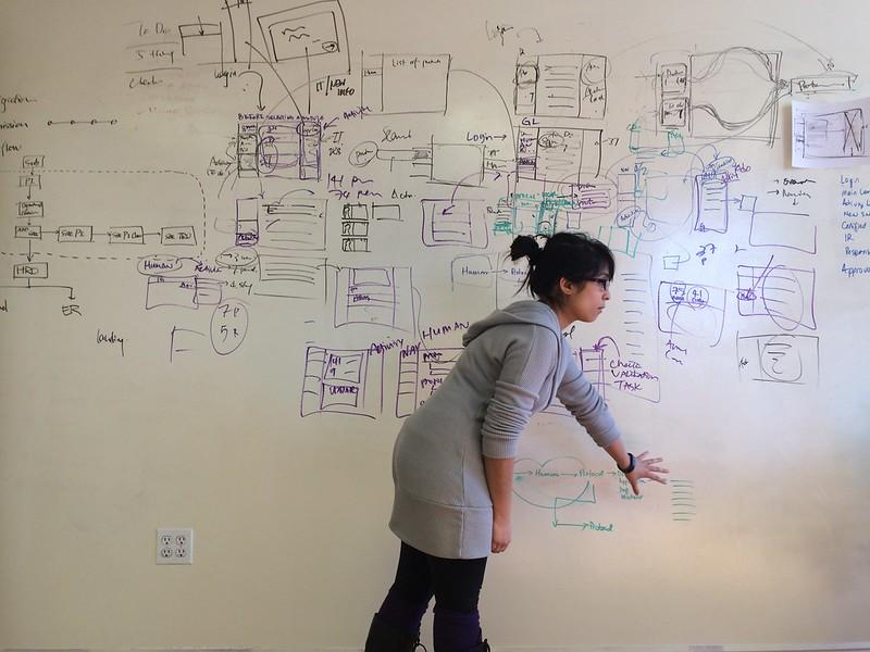 Jennifer drawing ideas