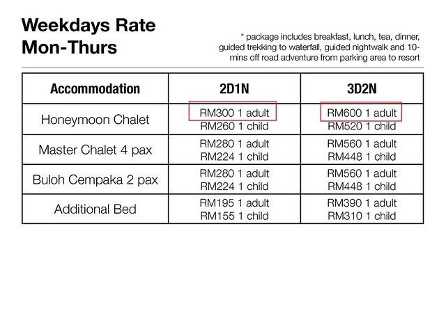 1) Weekdays Rate