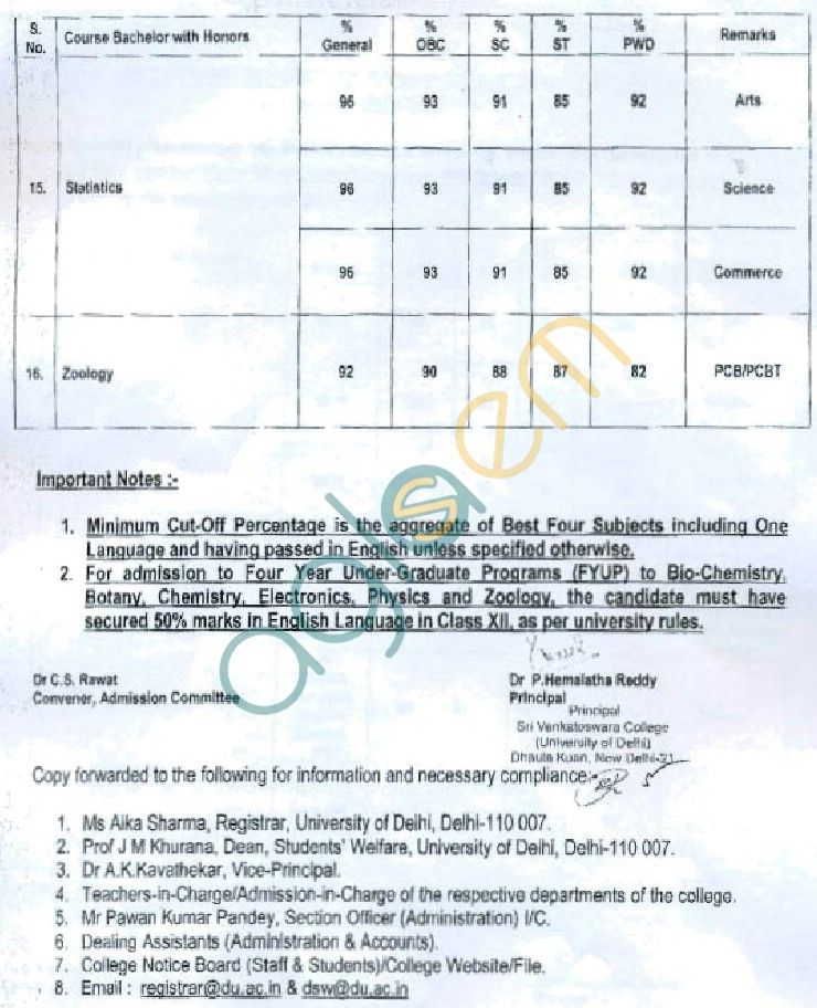 Sri Venkateswara College Cut Off 2013   Delhi University   delhi university  Image